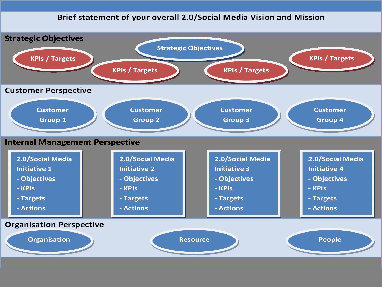 the enterprise collaboration & social software evaluation report pdf