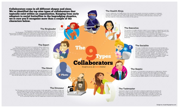 9_types_of_collaborators_infographic