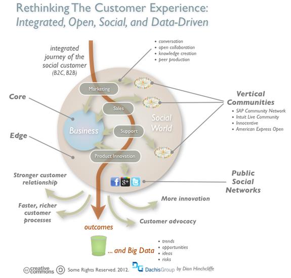 social_customer_experience.png_thumb