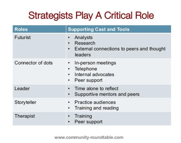 socialmdiastrategist