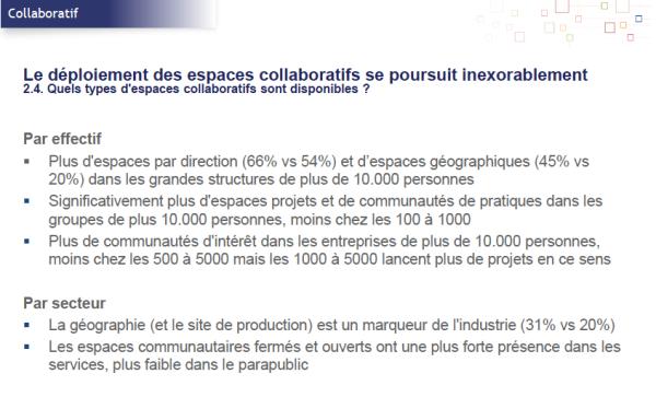 espaces_collaboratifs_1_2013