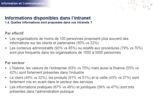 infos_intranet2013