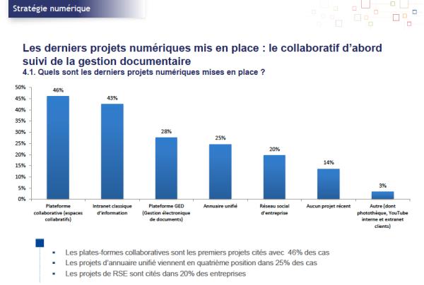 projets_numeriques_2013