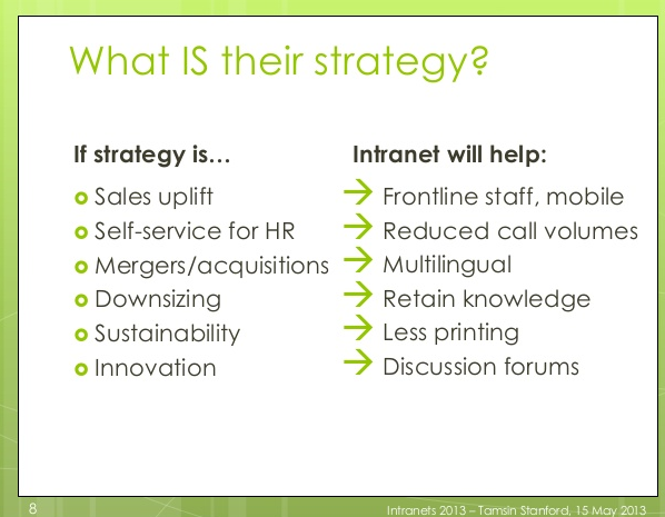 IS STRATEGY