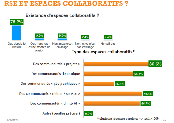 rse_collaboratifs
