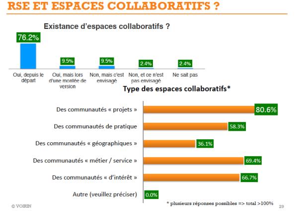 rse_collaboratifs