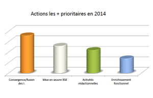 Intranet_priorites_2014