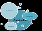contribution_socbiz