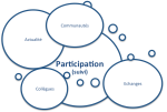 participation_socbiz
