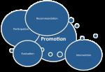 promotion_socbiz