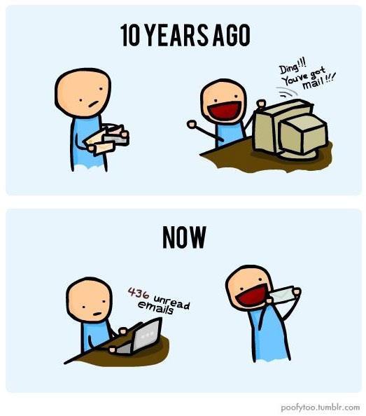Arrêtez de lire vos emails et mettez-vous au travail! (1/2)