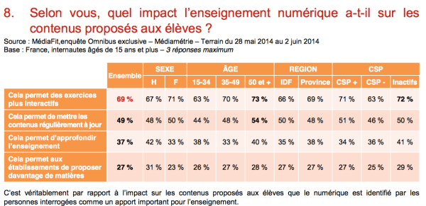 impact_enseignement