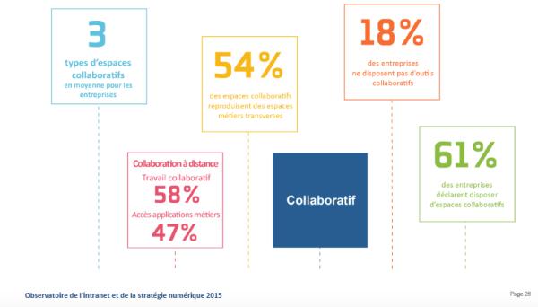 Collaboration_obs_2015